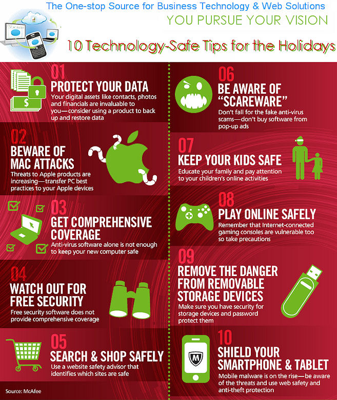 10 Technology-Safe Tips for the Holidays